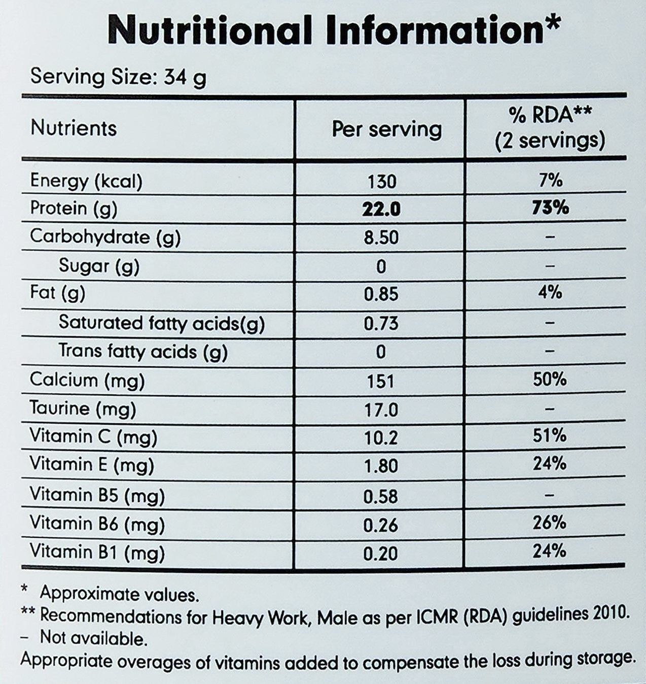 quista pro himalaya nutritional information